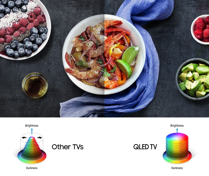 Q8C 4K Curved Smart QLED TV: Q Colour