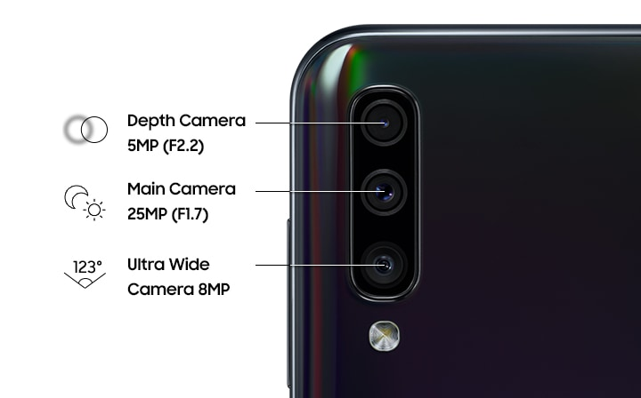 Samsung Galaxy A50 (2019) Price in Malaysia, Specs & Reviews