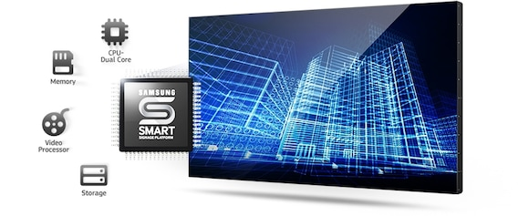 Create, display, and manage with ease using Samsung Smart Signage Platform