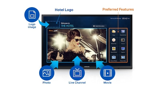 Samsung hospitality displays uitgebreid Home-menu