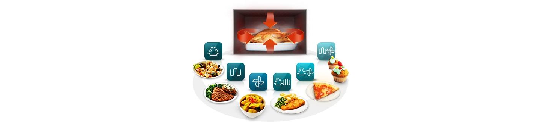 Open de ovendeur voor meer bereidingsmogelijkheden