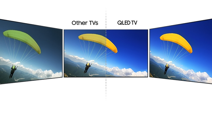 QLED TV Q Viewing Angle