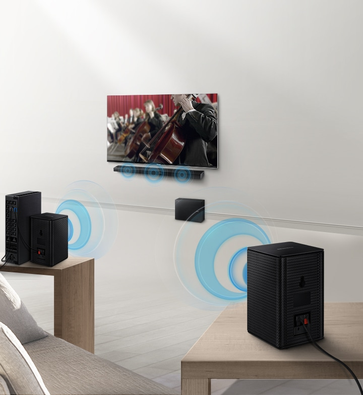 Wireless Rear Kit Surround Sound Expansion