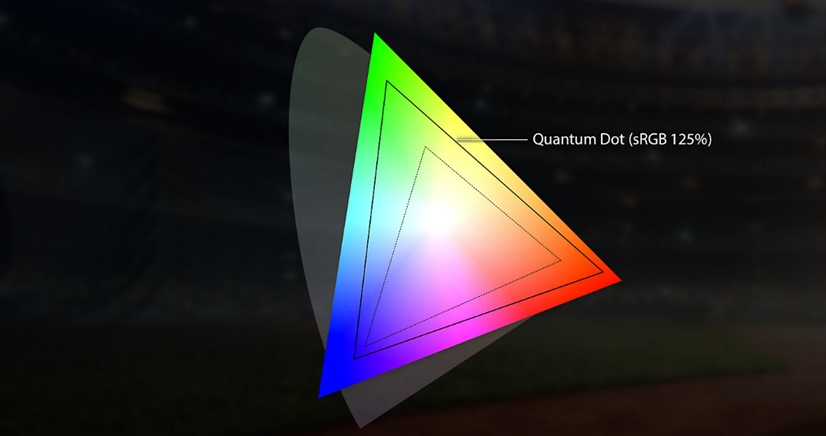 Quantum dot technology with 125% sRGB for lifelike colours