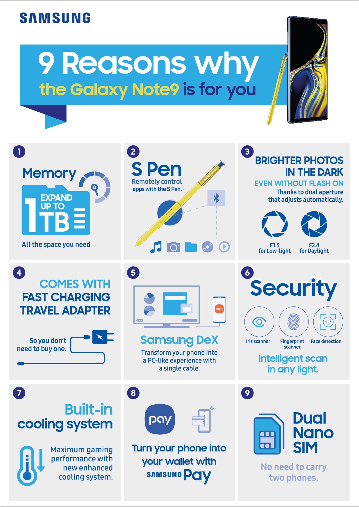 galaxy-note9-reasons-infographic-en