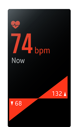 Animated screen showing continuous heart rate monitoring
