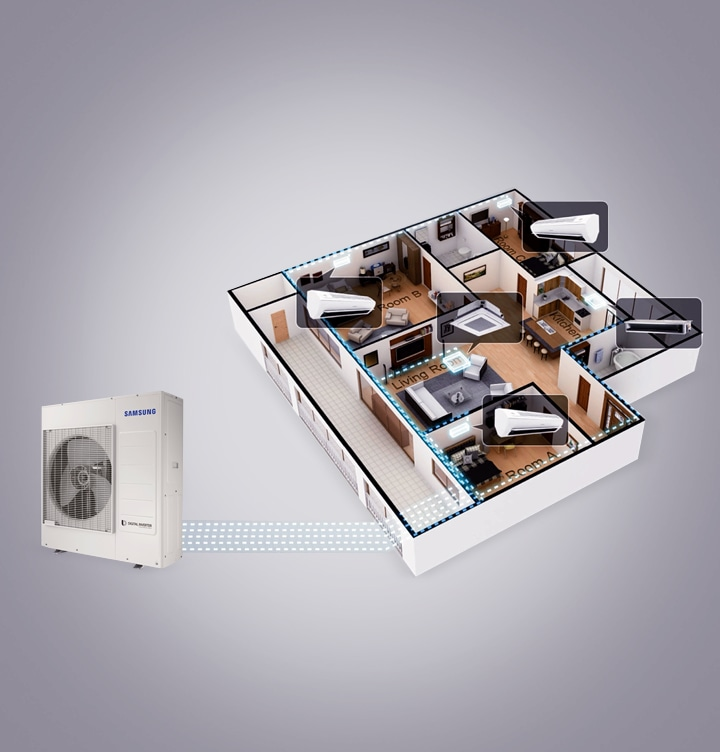 Samsung Free Joint Multi (FJM) system air conditioner combines efficiency and reliability to deliver outstanding performance in a space-saving design.