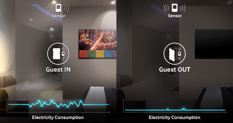 Maximise Guest Comfort and Reduce Energy Costs through Sensor-Based Control