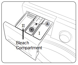 Bleach Compartment In My Samsung Washer  | Samsung Support