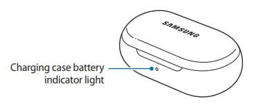 Charging case light indicator