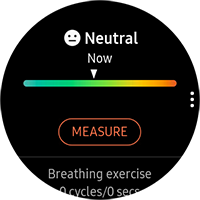 Display and Measure Stress levels