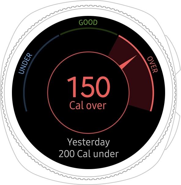 Gear Sport watch face showing caloric balance status