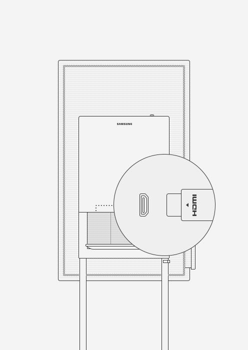 Une image qui présente le port HDMI situé à l'arrière d'un appareil Samsung Flip.