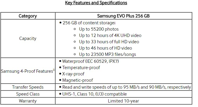 Key Features and Specifications