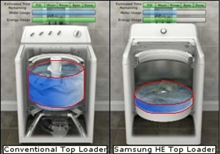 Is My Samsung Washing Machine Getting Enough Water