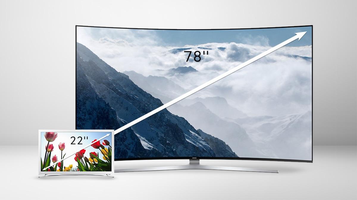Die Optimale Fernseher Größe Samsung De