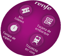 Renfe display