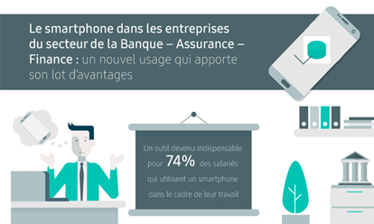 Infographie Finance
