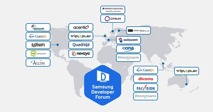 Rely on collaborative Samsung technical support for System Integrators