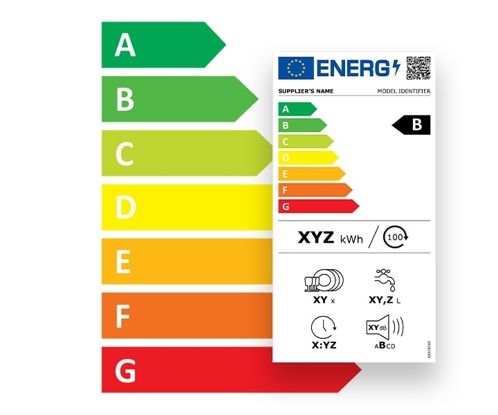 Close up of the new energy labels for 2021, including a new QR code to be used to get further information