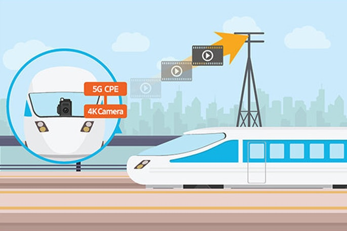 KDDI and Samsung Complete Demonstration of 5G on a Train Moving at 100km/hour