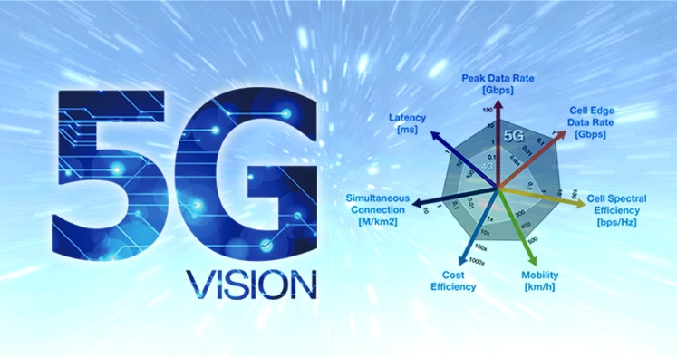 5G Radio Access | Networks Insights | Samsung Business Global