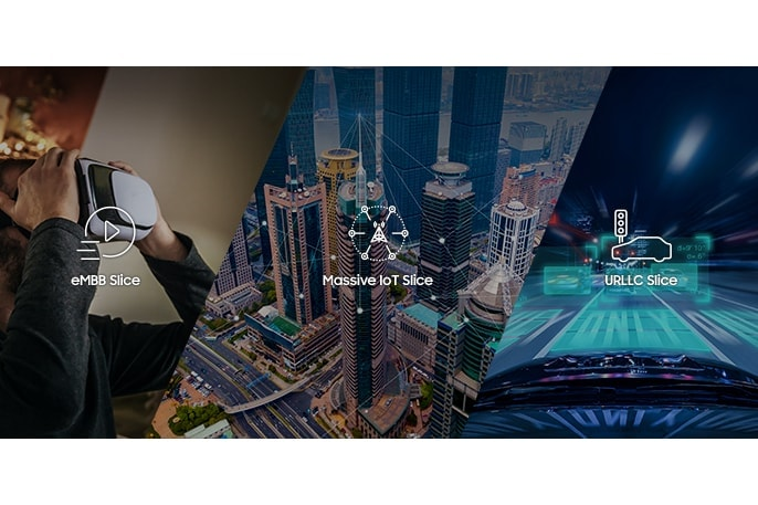 An illustrative image of a man wearing VR gear, IoT service in an urban city, and autonomous car as the main service cases of eMBB, Massive connectivity, and URLLC service.