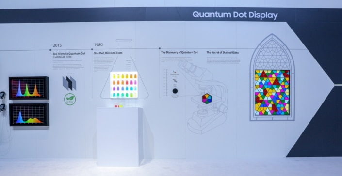 history of quantum dot research exhibit