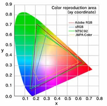 VIDEO COLOR SPACES EBOOK