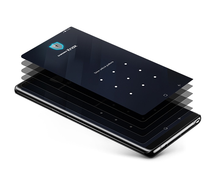 A multiple layer of securitized smartphone screens with Knox Solution