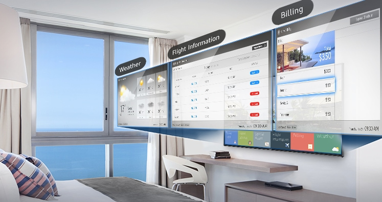 Enhance the Guest Experience with Easy Access to Valuable, Real-time Information