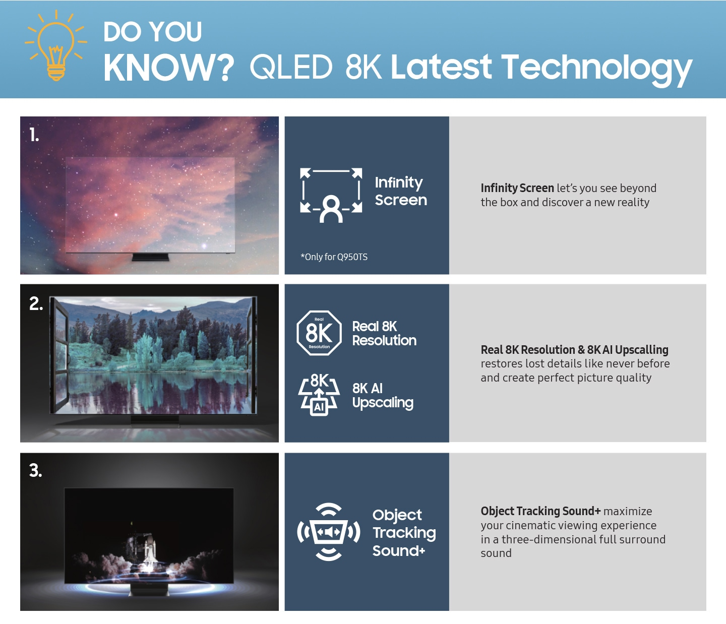 Do you know? QLED 8K LAtest Technology