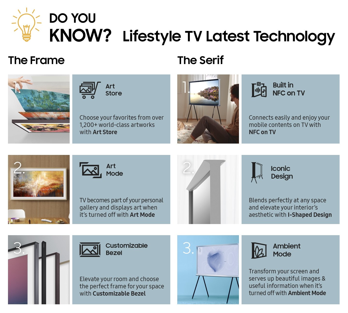 Do you know? Lifestyle TV Latest Technology