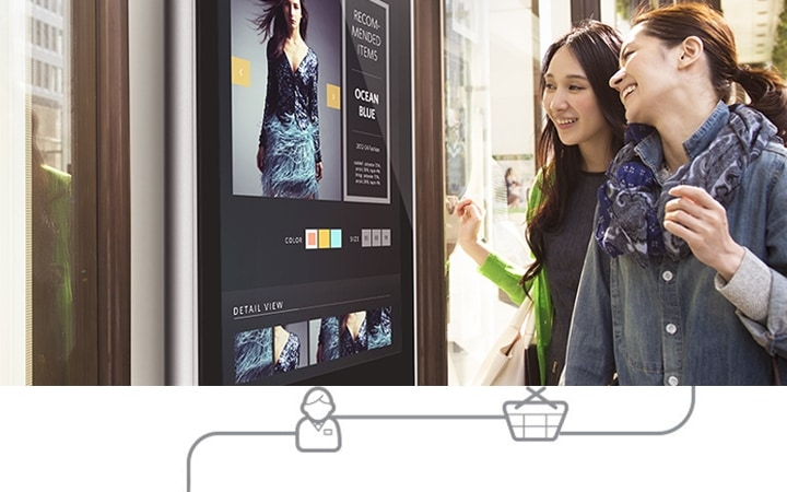 Two women looking at a fashion advertisement on a Samsung outdoor signage display panel