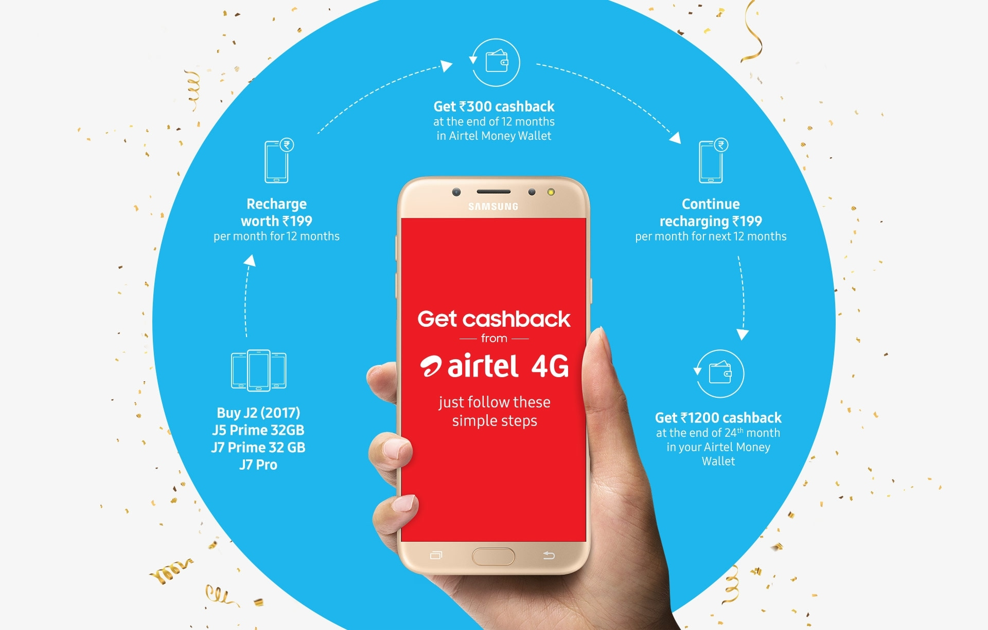How to Avail Cashback with Airtel Prepaid