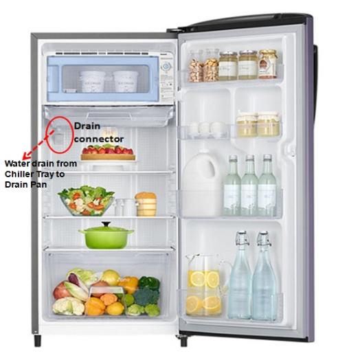 How Clean Defrost Drain Samsung Refrigerator Best