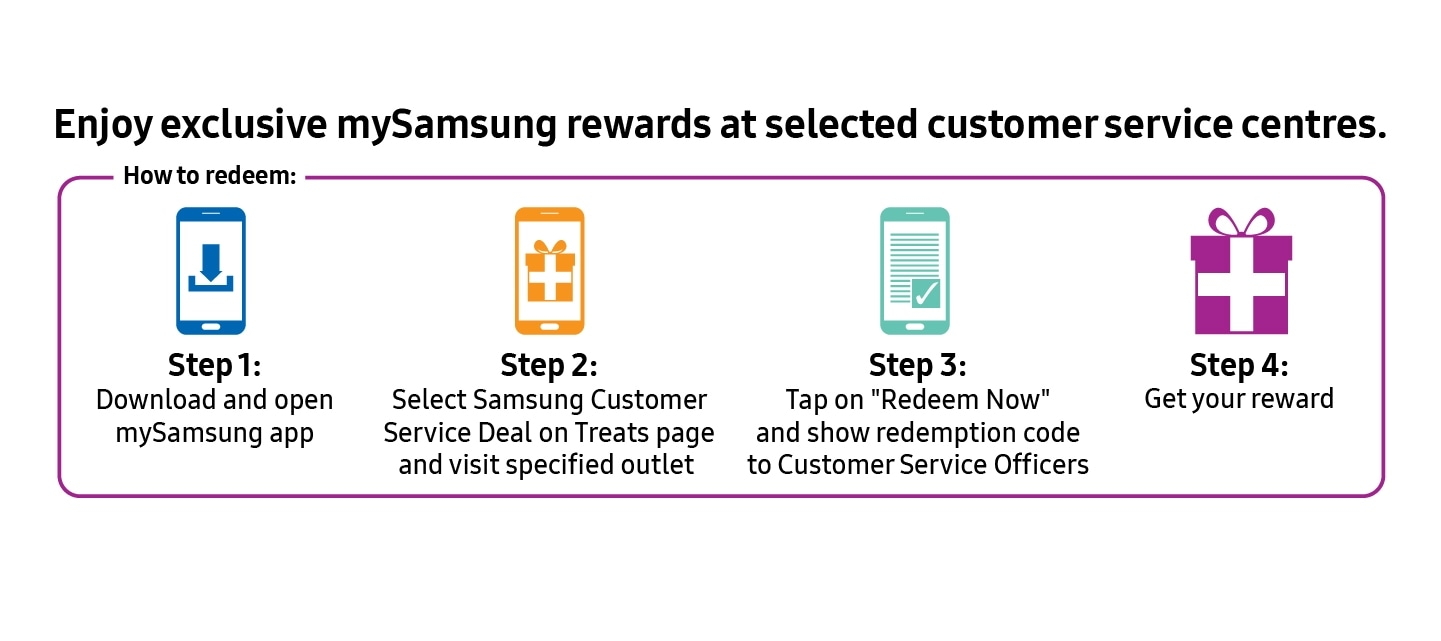 Redeem mySamsung Rewards at selected customer service centres guide