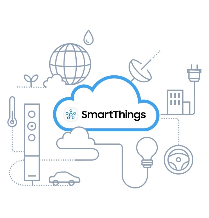 Infographie de SmartThings