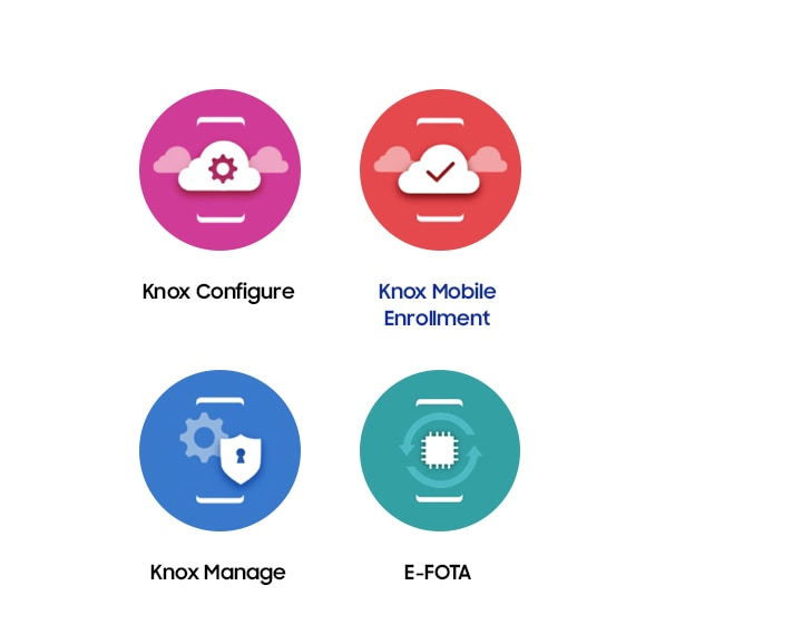 Image of the icons for the four Samsung Knox solutions. At top left is Knox Configure and to its right is Knox Mobile Enrollment. To bottom left is the Knox Manage icon, and to its right is the E-FOTA icon.