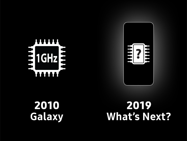 2010 Galaxy. 2019 What's Next?