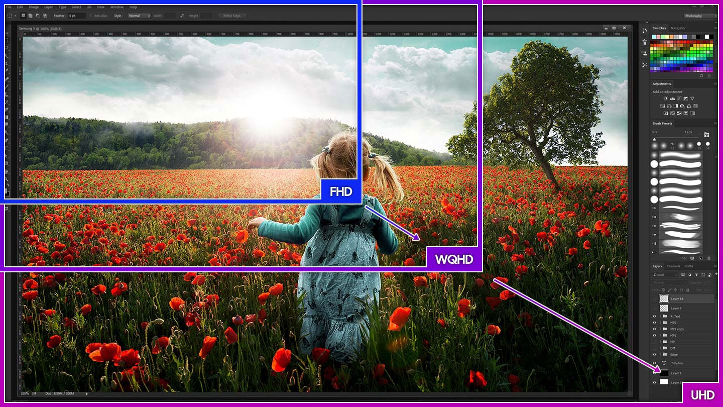 On the screen, there is a tool screen that edits the image of a child in a flower garden. The screen's resolution changes the order of the FHD-WQHD-UHD, making it possible to see a broader range from one screen.