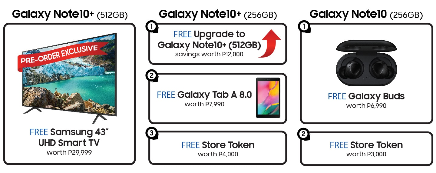 Galaxy Note10 Freebies