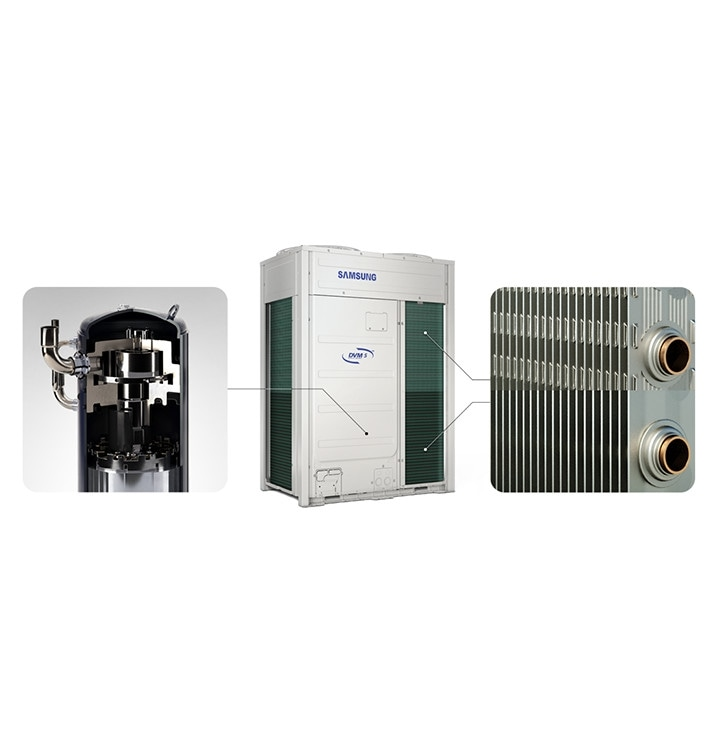 Samsung Air Conditioner Air Care DVM S Outdoor