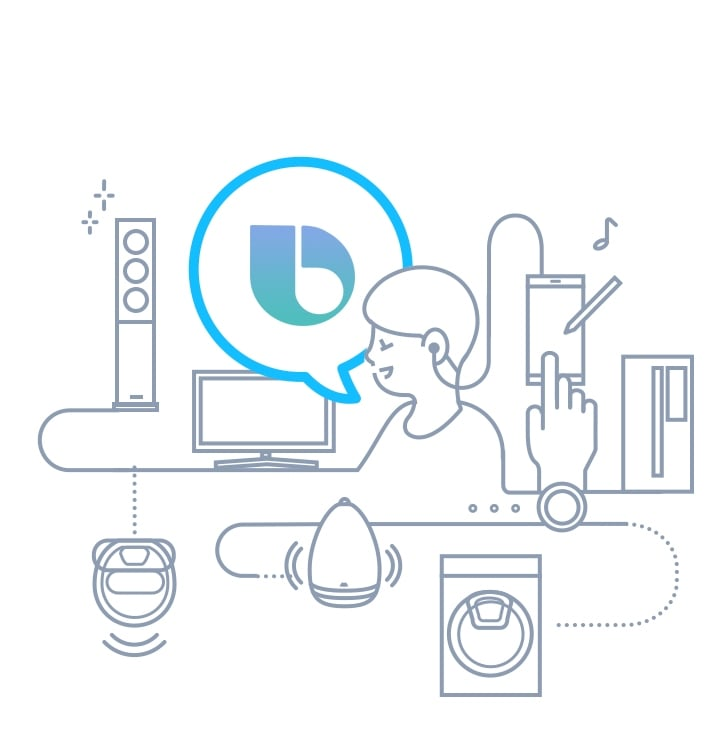 Infographic of Bixby