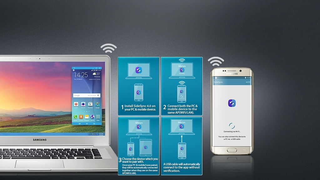 1. Install SideSync 4.0 on your PC & mobile device. 2. Connect both the PC & mobile device to the same AP(WiFi/LAN).