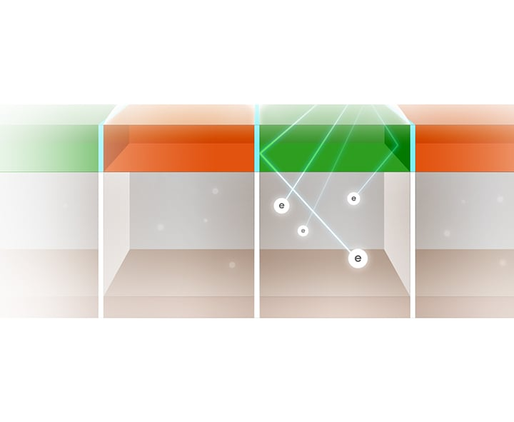 Illustrative image of ISOCELL Plus optimized pixel architecture with metal grids are formed over the photodiodes to reduce interference between the pixels, which can also lead to some optical loss as metals tend to reflect and/or absorb the incoming light.
