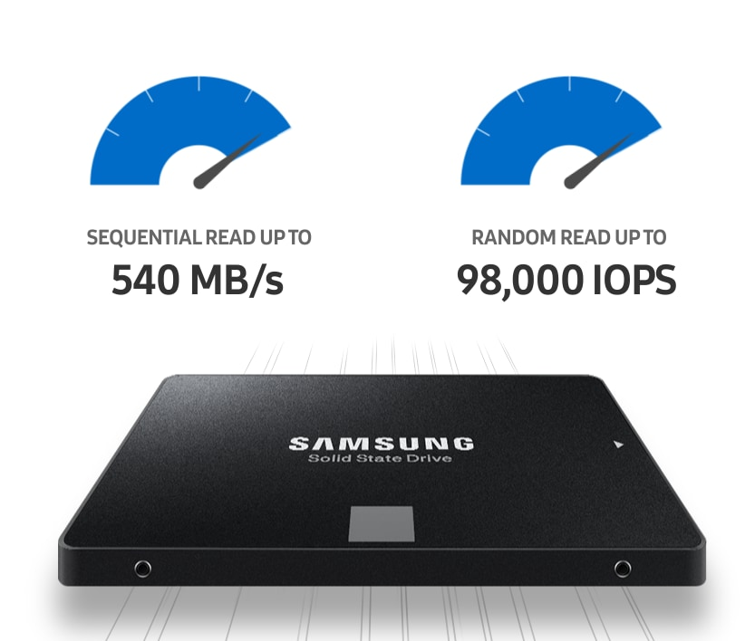 The motion graph decribing Samsung SSD's sequential read and random read speed. They are 540 MB/s and 98,000 IOPS each.