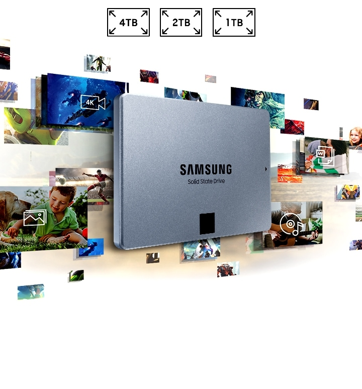 Samsung SSD 860 QVO with 4TB, 2TB, 1TB symbols. There are various digital contents, including 4K video, music, photo, documents.