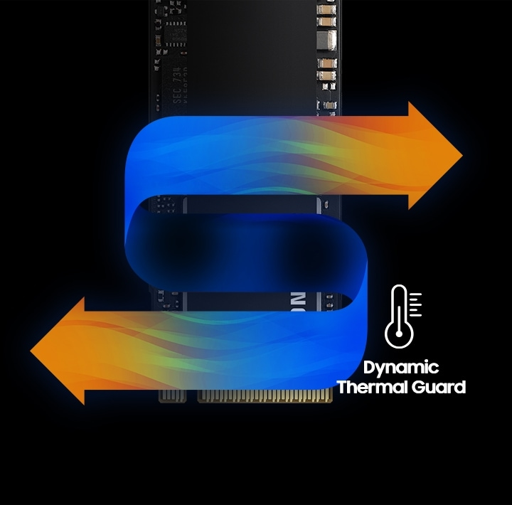 970 EVO wrapped by the arrow pointing left and right with the Dynamic Thermal Guard icon