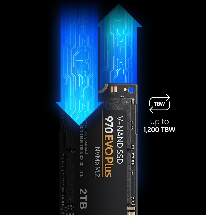 970 EVO Plus with arrows pointing up and down with the TBW icon; Up to 1,200 TBW